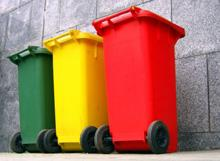 Waste classification: what, why and how