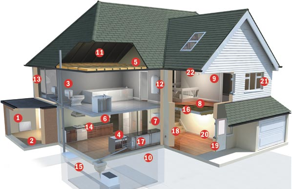 Image showing areas in a home that you can find asbestos